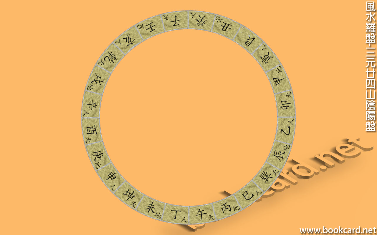風水羅盤-三元廿四山陰陽盤