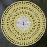 風水羅盤-平分陸拾龍分度盤