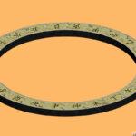 風水羅盤-三合廿四山陰陽盤